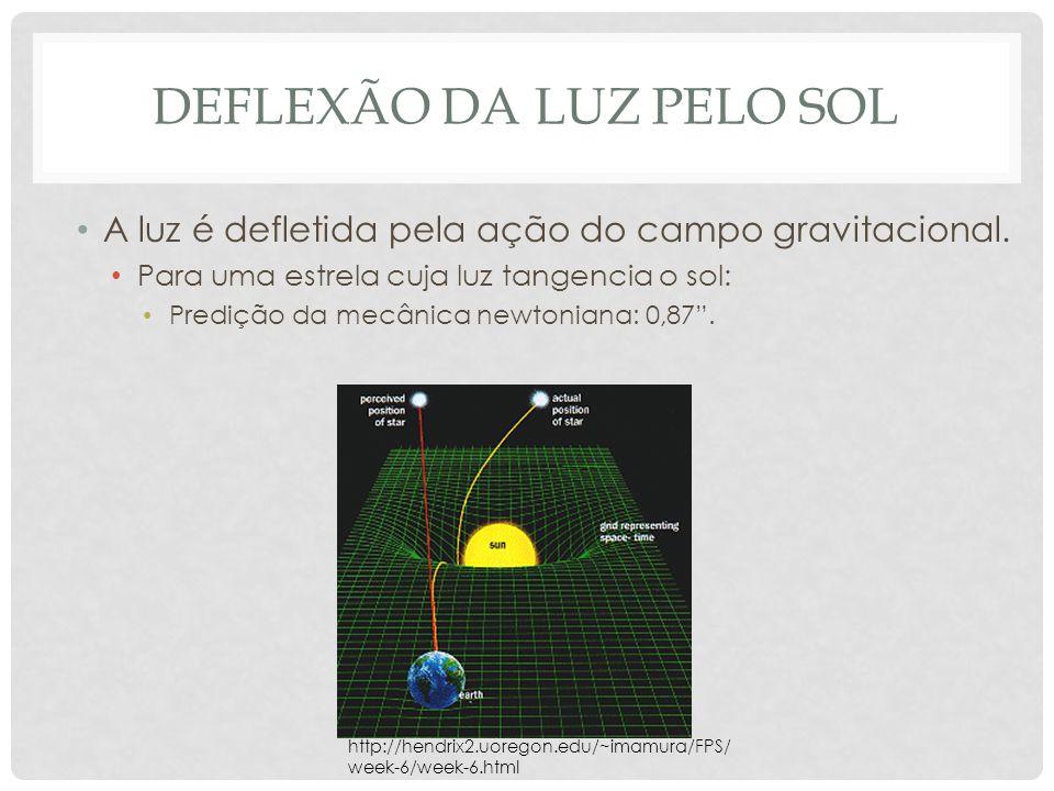 DEFLEXÃO DA LUZ PELO SOL A luz é defletida pela ação do campo gravitacional.