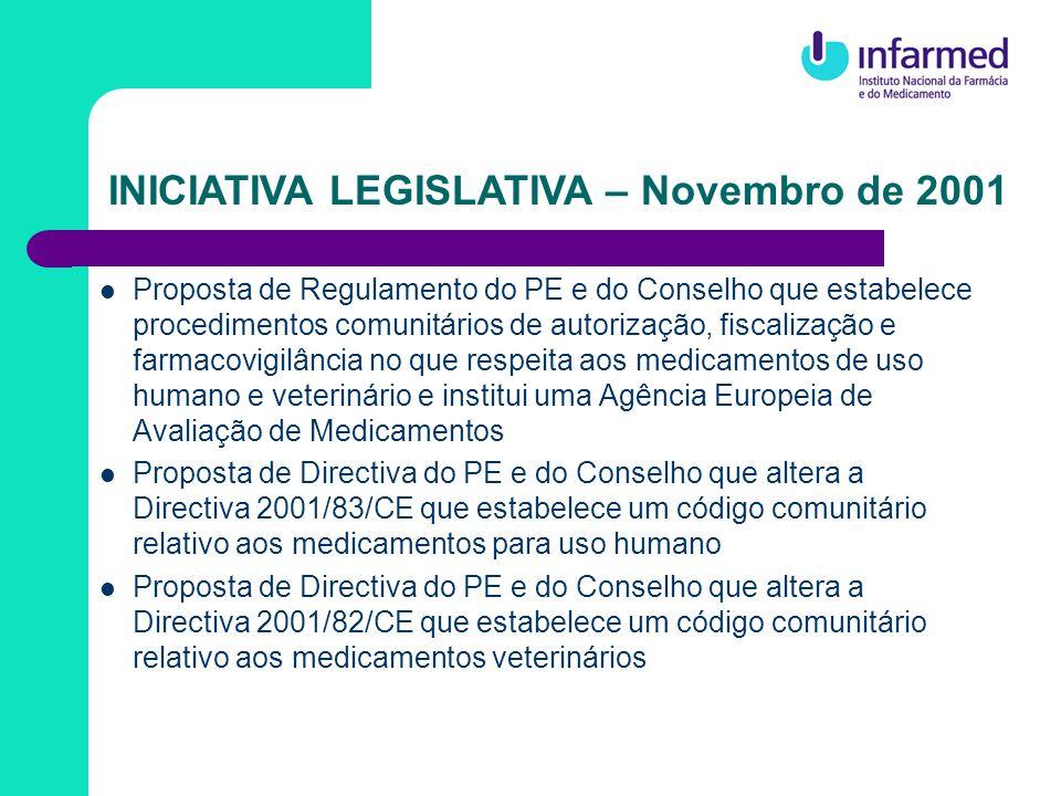 PRIMEIRA LEITURA Parlamento Europeu - Apreciação em Comissão Parlamentar Meio Ambiente, Saúde Pública e Política do Consumidor - 23 Outubro 2002 - votação em plenário - Parecer do Parlamento incluía centenas de alterações