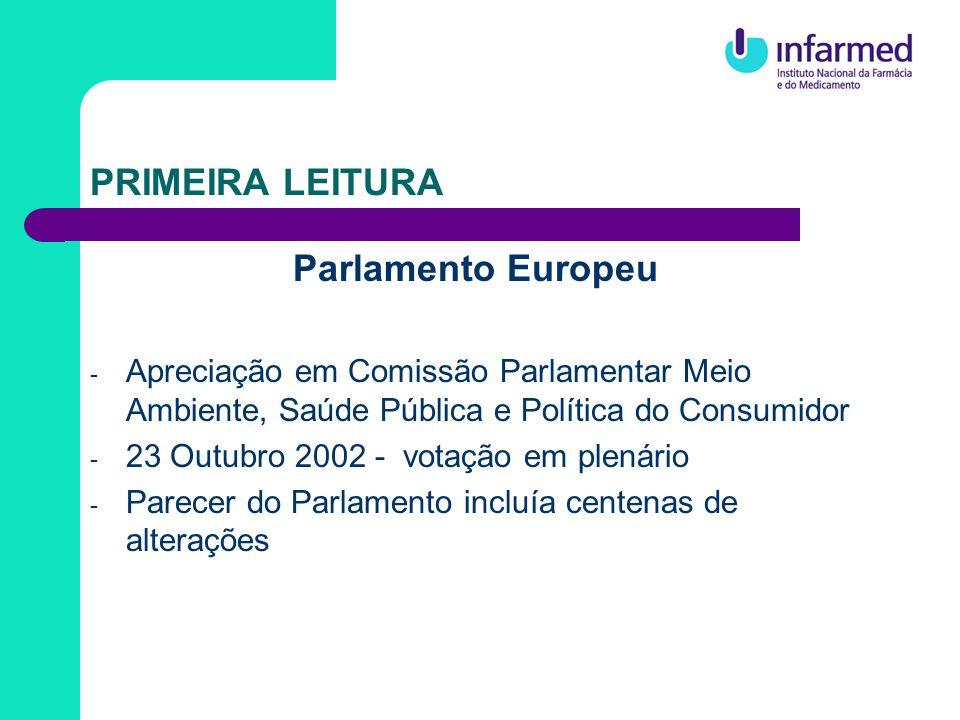 PRIMEIRA LEITURA Comissão Europeia -10 Dezembro 2002 - Proposta alterada de regulamento -3 Abril 2003 – Propostas alteradas das duas directivas