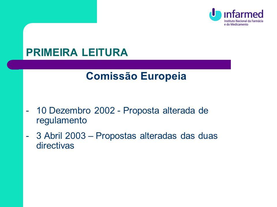 PRIMEIRA LEITURA Conselho da EU -Discussão no G.T.