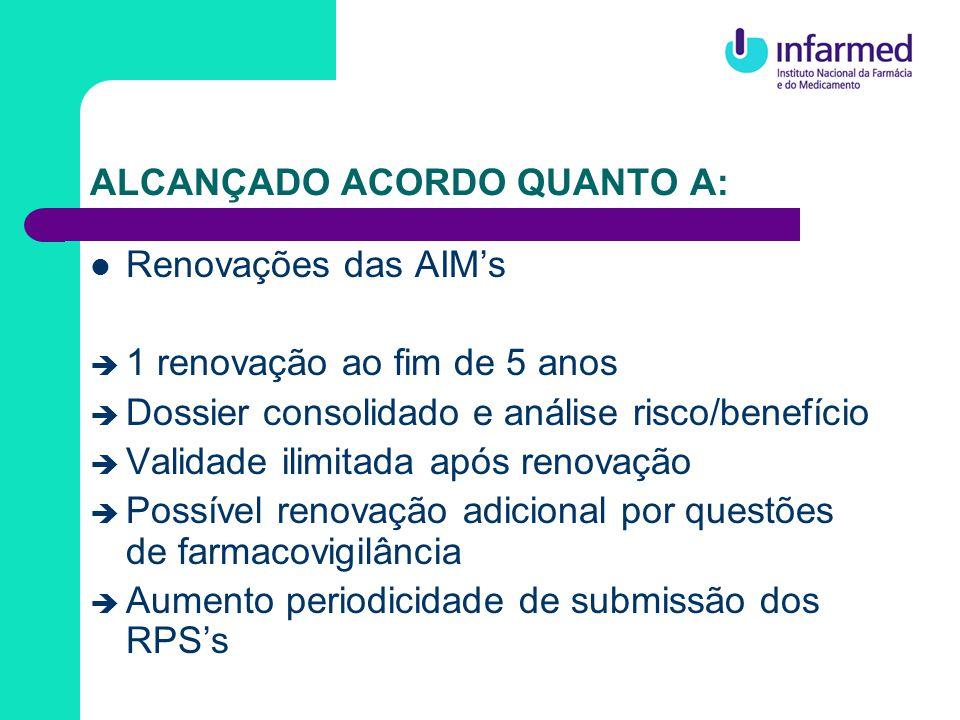 ALCANÇADO ACORDO QUANTO A: Cláusula de caducidade Titular de AIM tem de informar sobre comercialização Não comercialização por 3 anos tem como sanção a caducidade da AIM