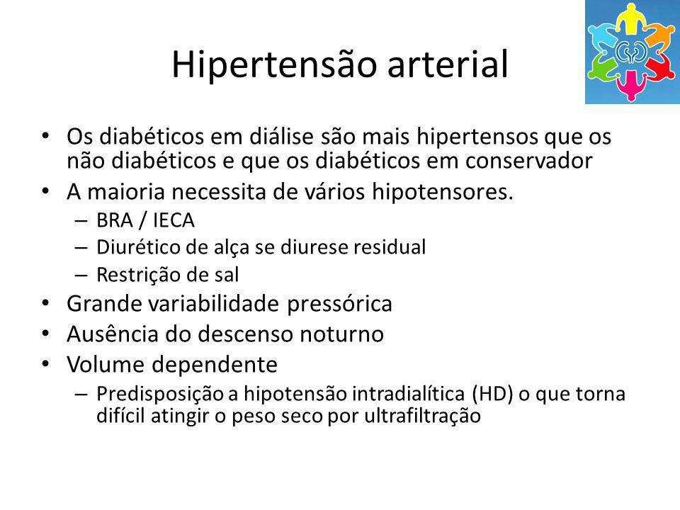 Hipertensão arterial Os diabéticos em diálise são mais hipertensos que os não diabéticos e que os diabéticos em conservador A maioria necessita de vários hipotensores.