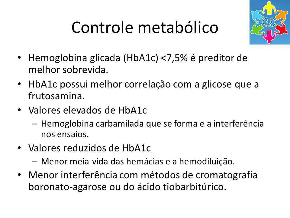 Controle metabólico Hemoglobina glicada (HbA1c) <7,5% é preditor de melhor sobrevida. HbA1c possui melhor correlação com a glicose que a frutosamina.