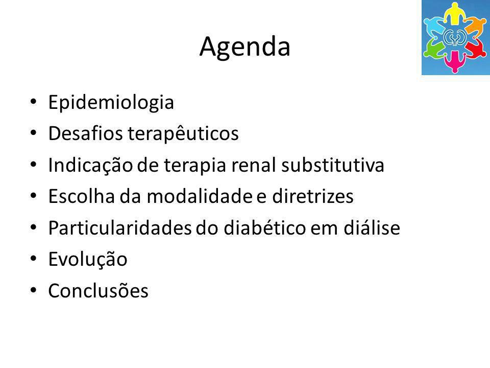 Agenda Epidemiologia Desafios terapêuticos Indicação de terapia renal substitutiva Escolha da modalidade e diretrizes Particularidades do diabético em diálise Evolução Conclusões