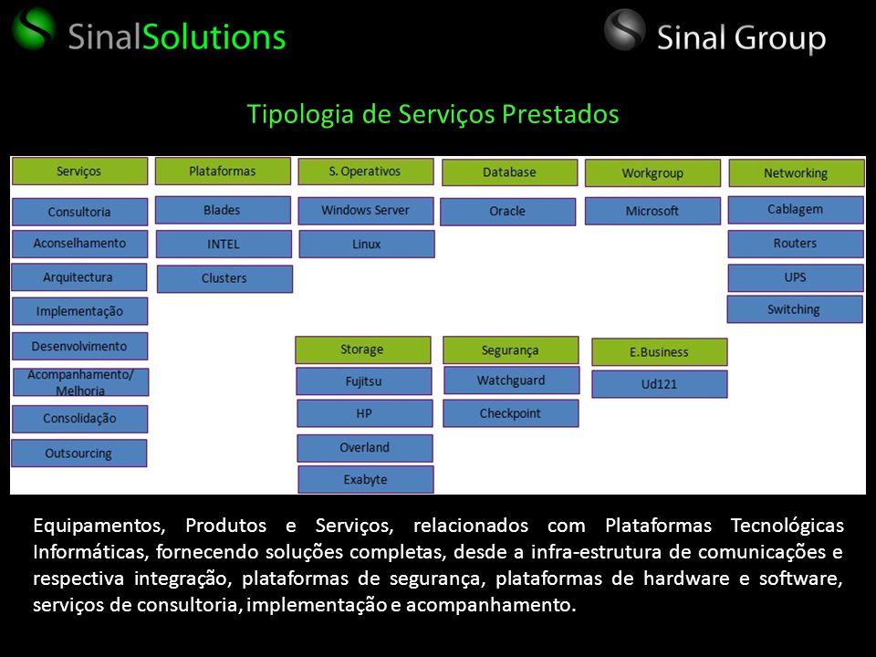 Tipologia de Serviços Prestados Equipamentos, Produtos e Serviços, relacionados com Plataformas Tecnológicas Informáticas, fornecendo soluções complet