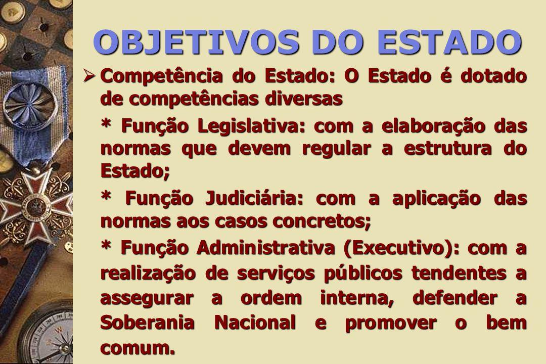 OBJETIVOS DO ESTADO Competência do Estado: O Estado é dotado de competências diversas Competência do Estado: O Estado é dotado de competências diversa