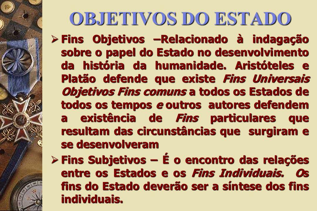 OBJETIVOS DO ESTADO OBJETIVOS DO ESTADO Fins Objetivos –Relacionado à indagação sobre o papel do Estado no desenvolvimento da história da humanidade.