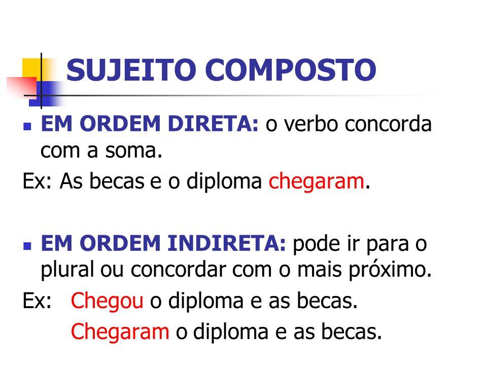 SUJEITO COMPOSTO EM ORDEM DIRETA: o verbo concorda com a soma.