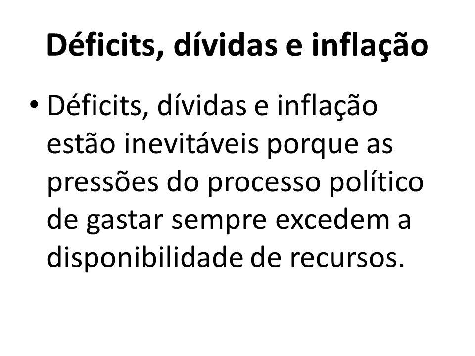 Déficits, dívidas e inflação Déficits, dívidas e inflação estão inevitáveis porque as pressões do processo político de gastar sempre excedem a disponibilidade de recursos.