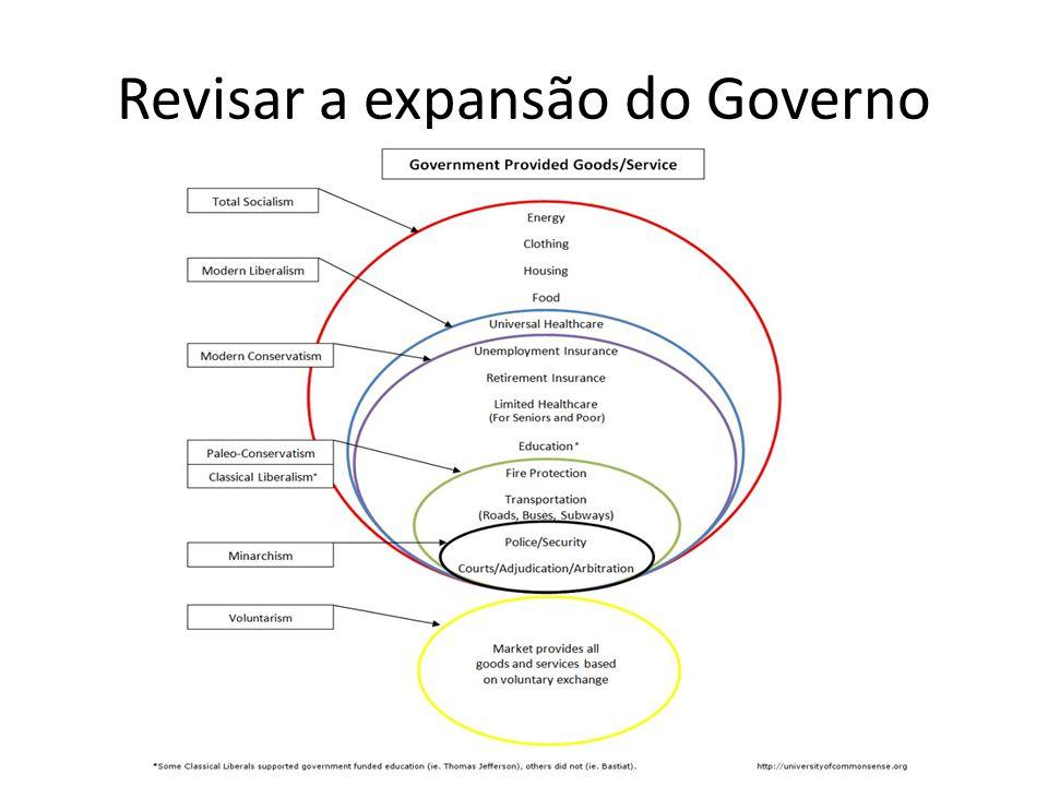 Revisar a expansão do Governo