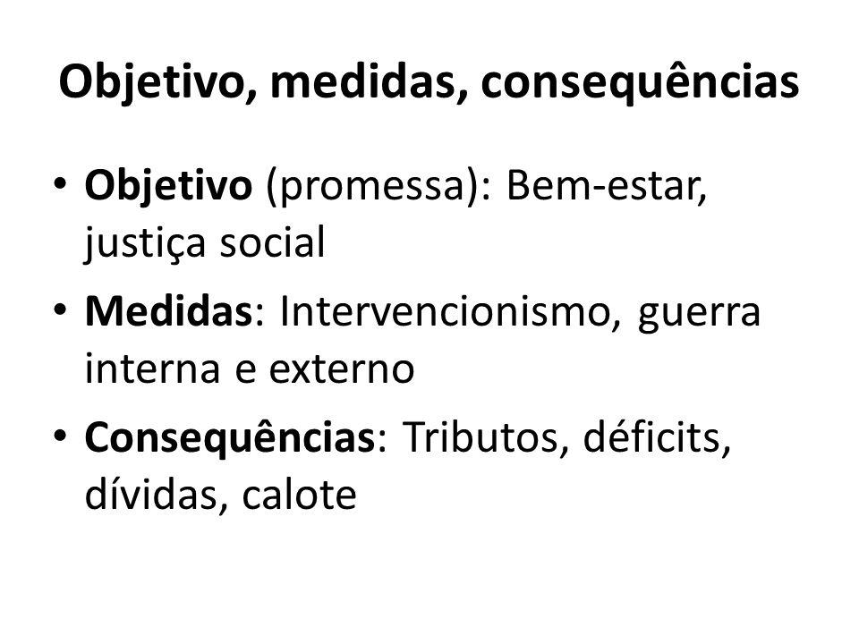 Objetivo, medidas, consequências Objetivo (promessa): Bem-estar, justiça social Medidas: Intervencionismo, guerra interna e externo Consequências: Tributos, déficits, dívidas, calote