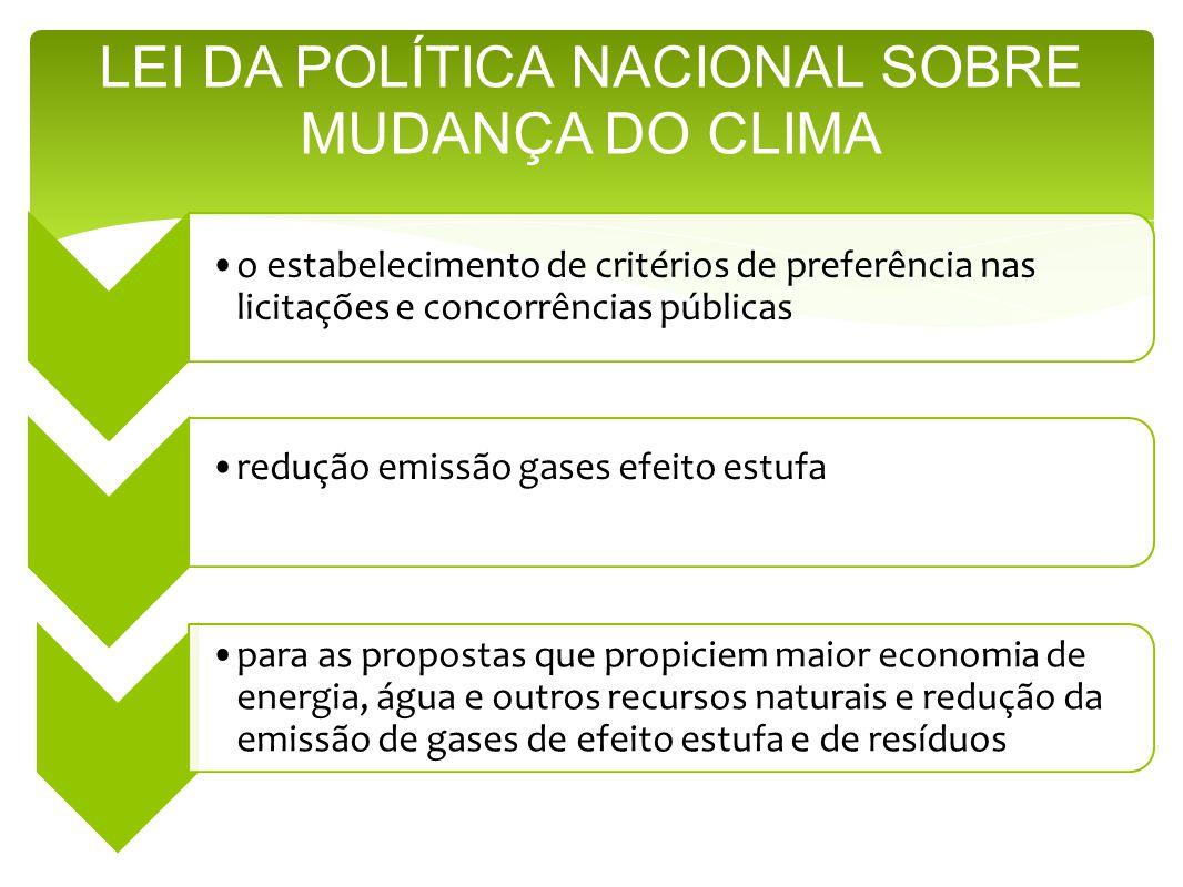 o estabelecimento de critérios de preferência nas licitações e concorrências públicas redução emissão gases efeito estufa para as propostas que propic