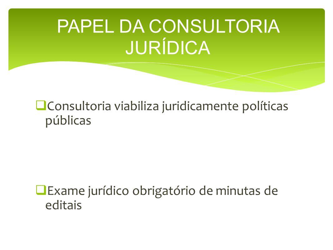 PAPEL DA CONSULTORIA JURÍDICA Consultoria viabiliza juridicamente políticas públicas Exame jurídico obrigatório de minutas de editais