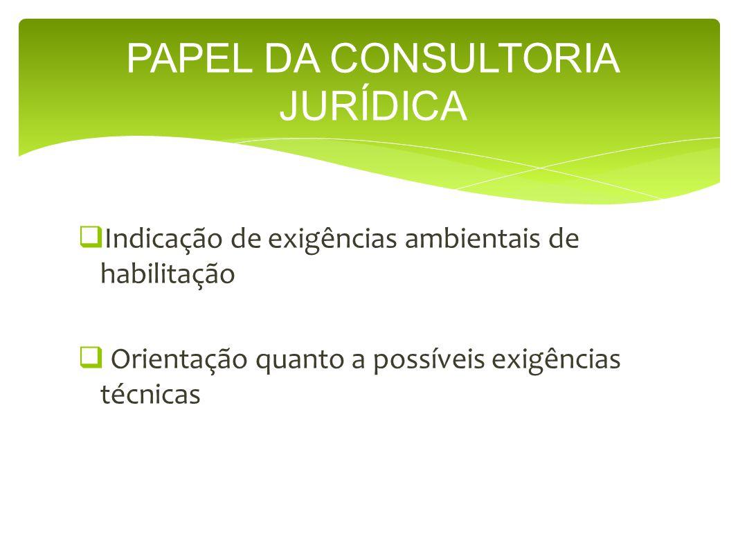 PAPEL DA CONSULTORIA JURÍDICA Indicação de exigências ambientais de habilitação Orientação quanto a possíveis exigências técnicas