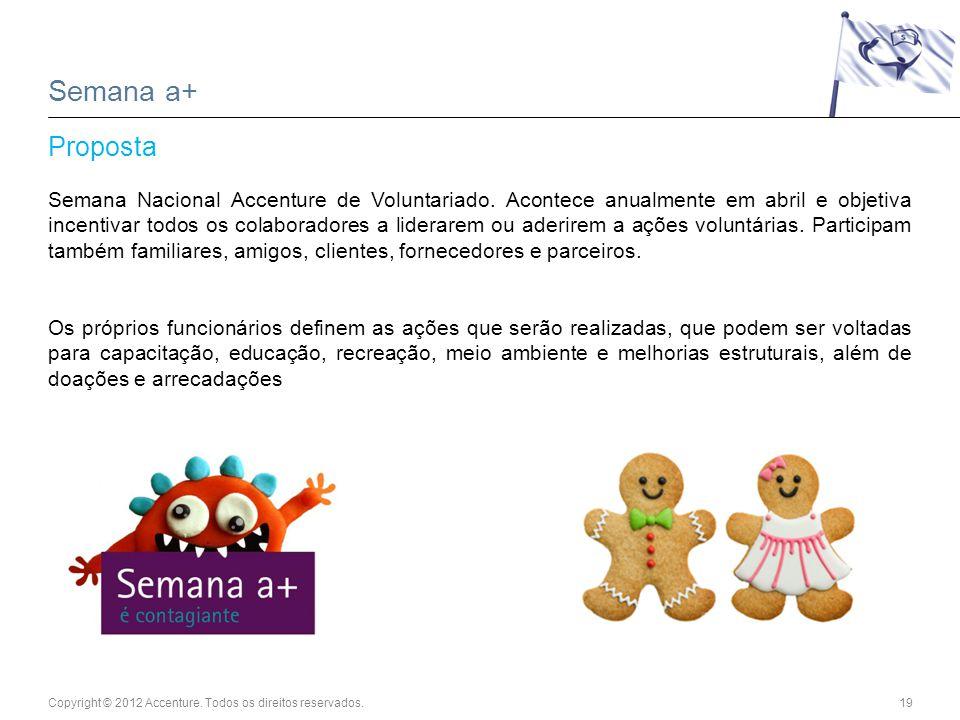 Copyright © 2012 Accenture. Todos os direitos reservados.19 Semana a+ Proposta Semana Nacional Accenture de Voluntariado. Acontece anualmente em abril