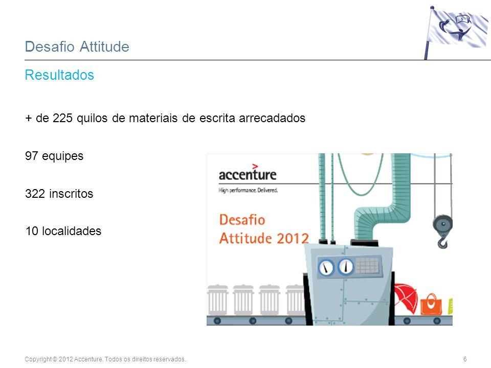Copyright © 2012 Accenture. Todos os direitos reservados.6 Desafio Attitude Resultados + de 225 quilos de materiais de escrita arrecadados 97 equipes