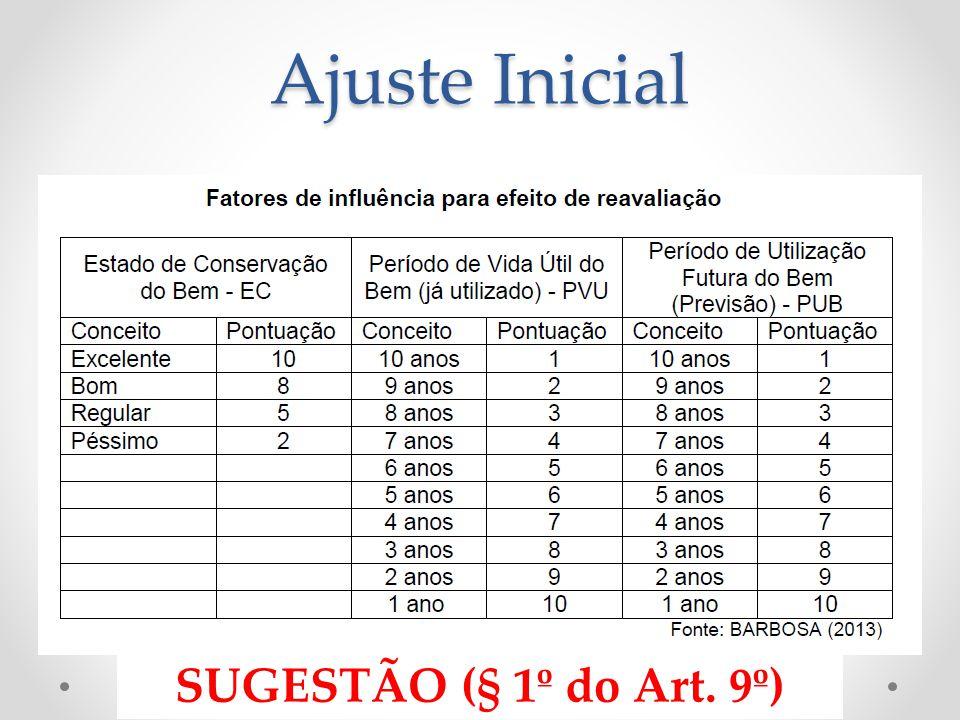 SUGESTÃO (§ 1º do Art. 9º)