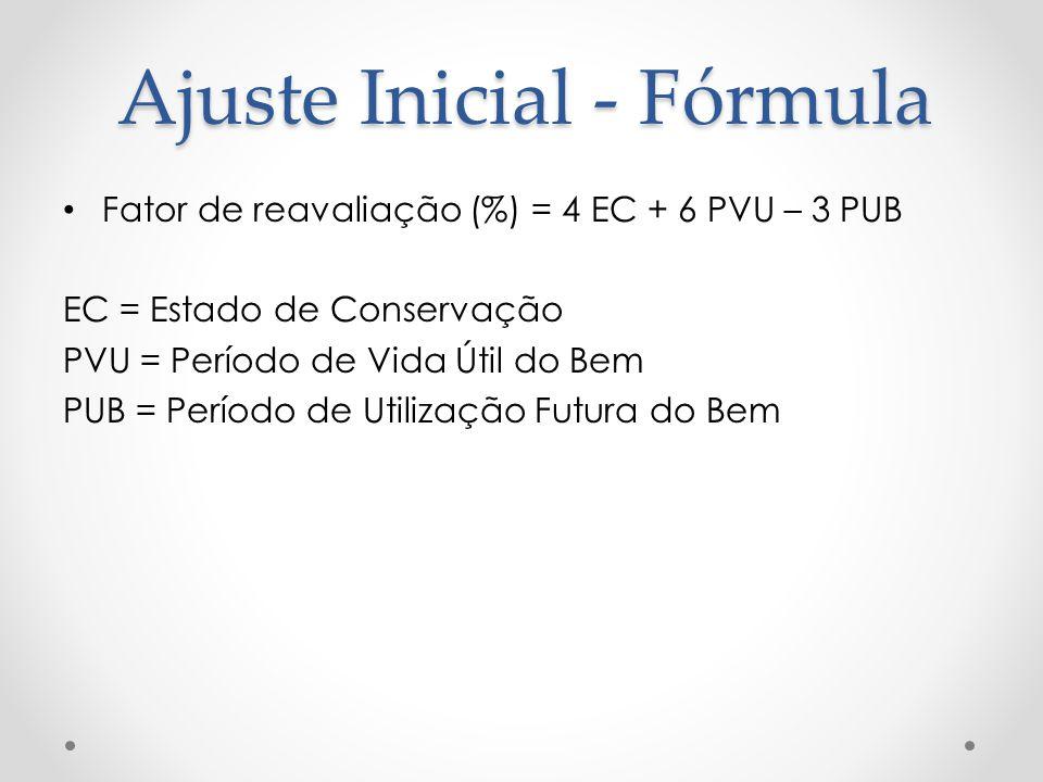 Ajuste Inicial - Fórmula Fator de reavaliação (%) = 4 EC + 6 PVU – 3 PUB EC = Estado de Conservação PVU = Período de Vida Útil do Bem PUB = Período de
