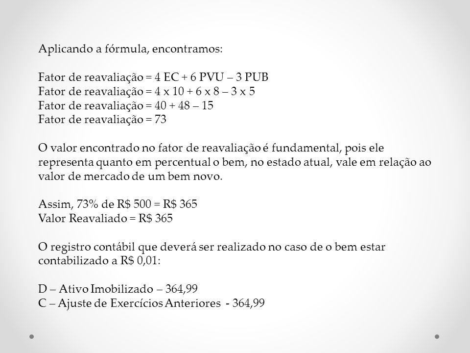 Aplicando a fórmula, encontramos: Fator de reavaliação = 4 EC + 6 PVU – 3 PUB Fator de reavaliação = 4 x 10 + 6 x 8 – 3 x 5 Fator de reavaliação = 40