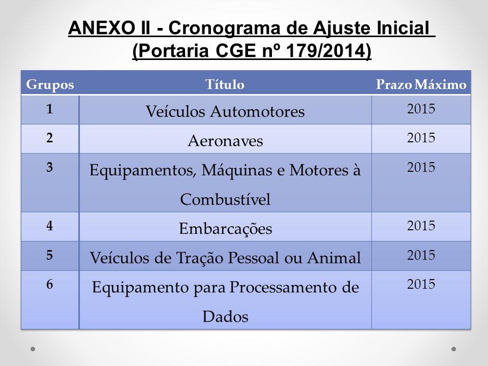 ANEXO II - Cronograma de Ajuste Inicial (Portaria CGE nº 179/2014)