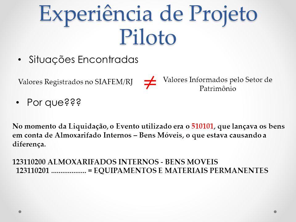 Experiência de Projeto Piloto Situações Encontradas Valores Registrados no SIAFEM/RJ Valores Informados pelo Setor de Patrimônio Por que??? No momento