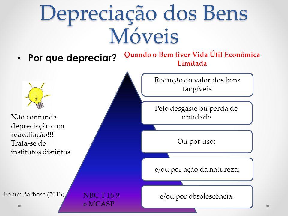 Depreciação dos Bens Móveis Vida útil econômica – Período durante o qual a entidade espera utilizar o ativo (MCASP).