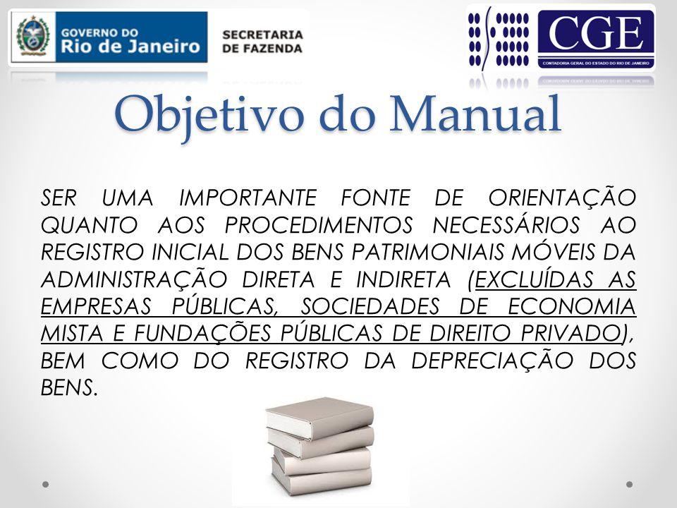 Como acessar o Manual? WWW.FAZENDA.RJ.GOV.BR:SÍTIOS CONTADORIA MANUAIS