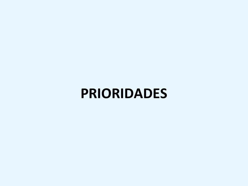 PRIORIDADES