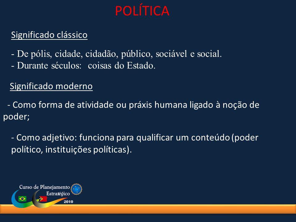 POLÍTICA Significado clássico - De pólis, cidade, cidadão, público, sociável e social. - Durante séculos: coisas do Estado. Significado moderno - Como