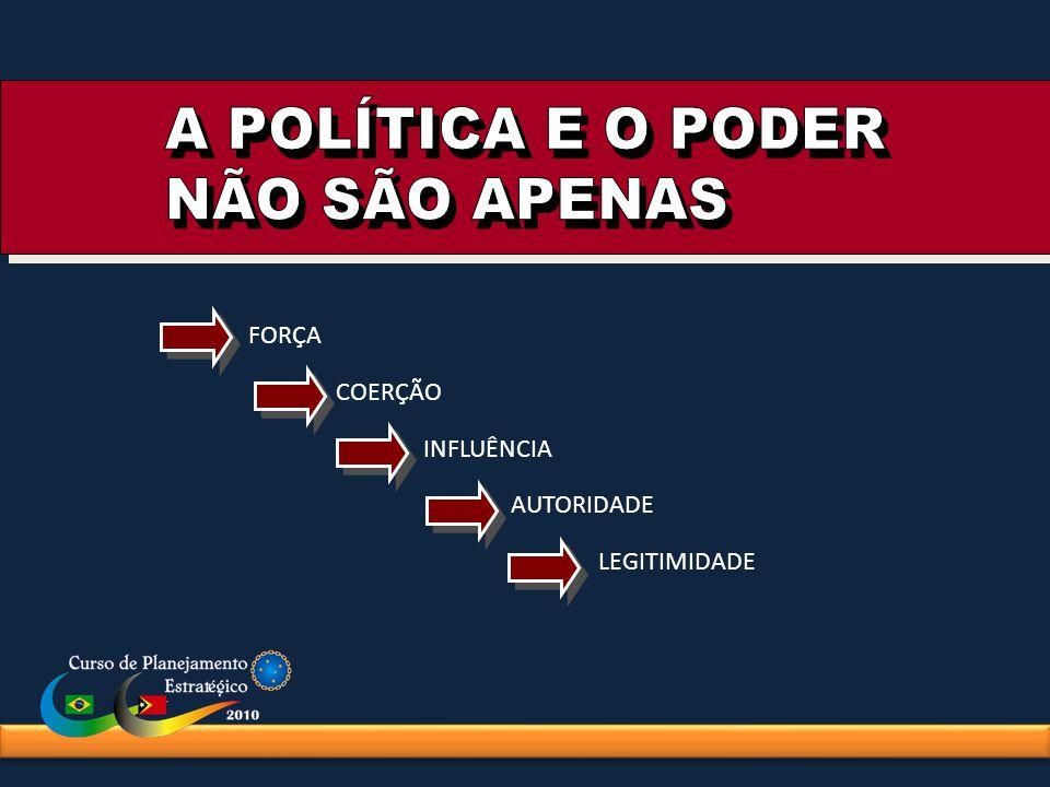 FORÇA COERÇÃO INFLUÊNCIA AUTORIDADE LEGITIMIDADE