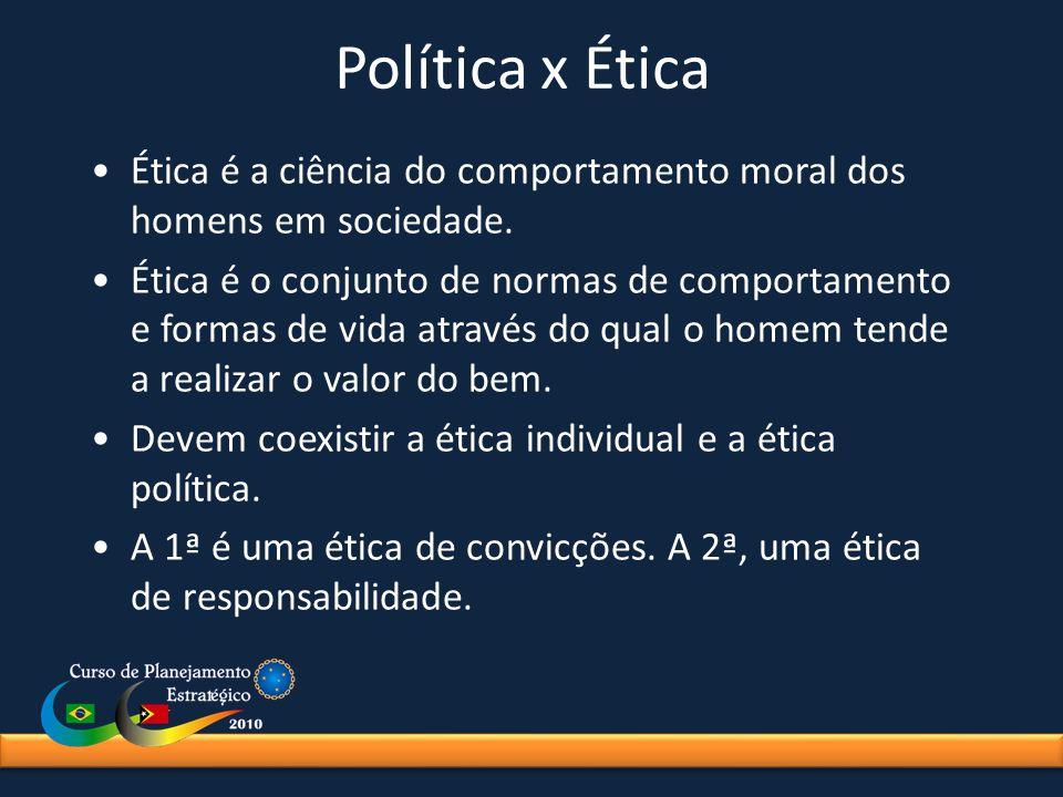 Política x Ética Ética é a ciência do comportamento moral dos homens em sociedade. Ética é o conjunto de normas de comportamento e formas de vida atra