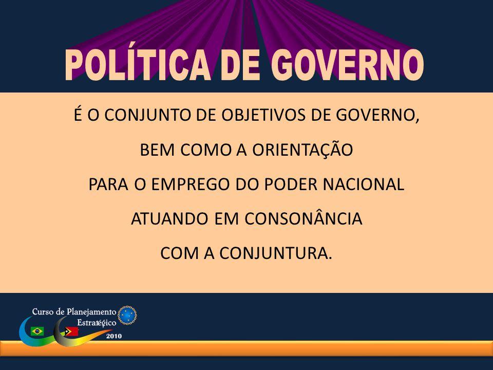 É O CONJUNTO DE OBJETIVOS DE GOVERNO, BEM COMO A ORIENTAÇÃO PARA O EMPREGO DO PODER NACIONAL ATUANDO EM CONSONÂNCIA COM A CONJUNTURA.