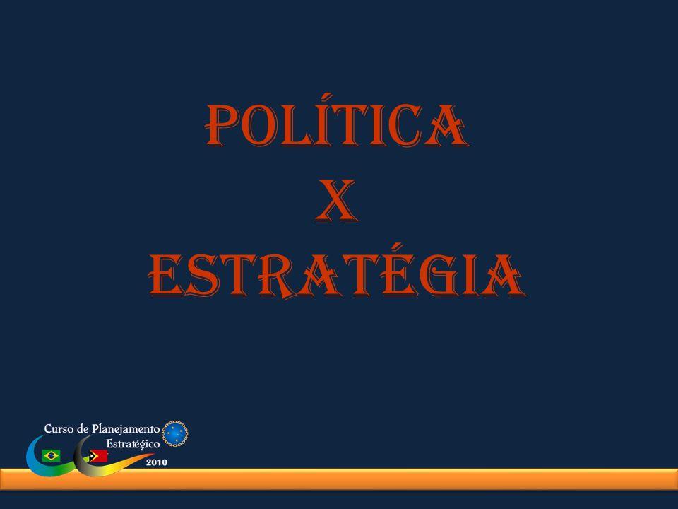 POLÍTICA X ESTRATÉGIA