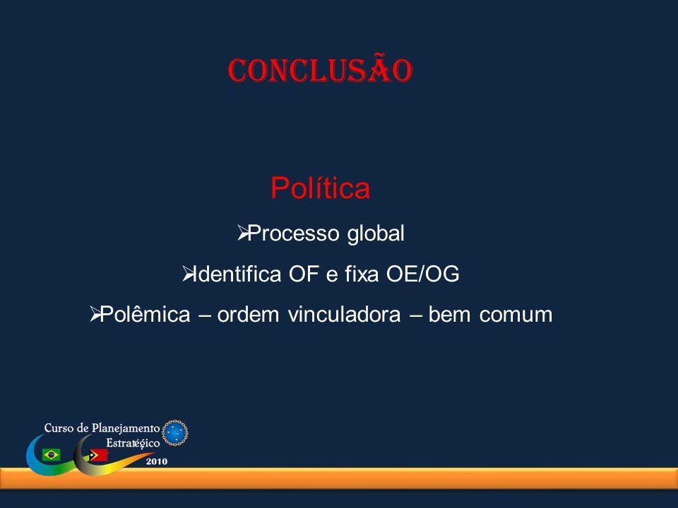 CONCLUSÃO Política Processo global Identifica OF e fixa OE/OG Polêmica – ordem vinculadora – bem comum