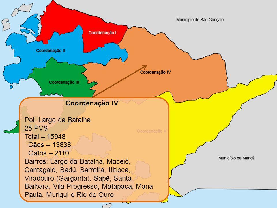 Coordenação IV Pol. Largo da Batalha 25 PVS Total – 15948 Cães – 13838 Gatos – 2110 Bairros: Largo da Batalha, Maceió, Cantagalo, Badú, Barreira, Itit
