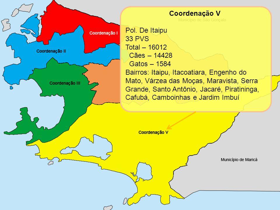 Coordenação V Pol. De Itaipu 33 PVS Total – 16012 Cães – 14428 Gatos – 1584 Bairros: Itaipu, Itacoatiara, Engenho do Mato, Várzea das Moças, Maravista