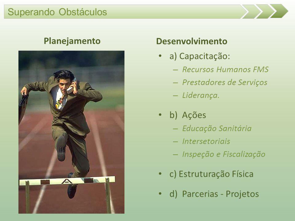 Planejamento Desenvolvimento a) Capacitação: – Recursos Humanos FMS – Prestadores de Serviços – Liderança. b) Ações – Educação Sanitária – Intersetori