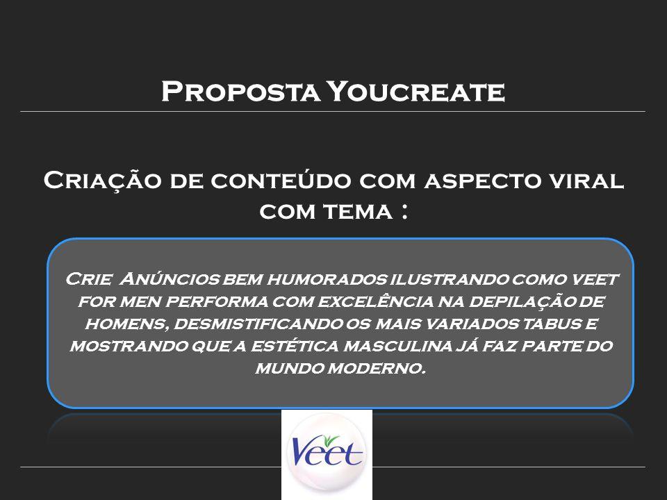 Proposta Youcreate Criação de conteúdo com aspecto viral com tema :