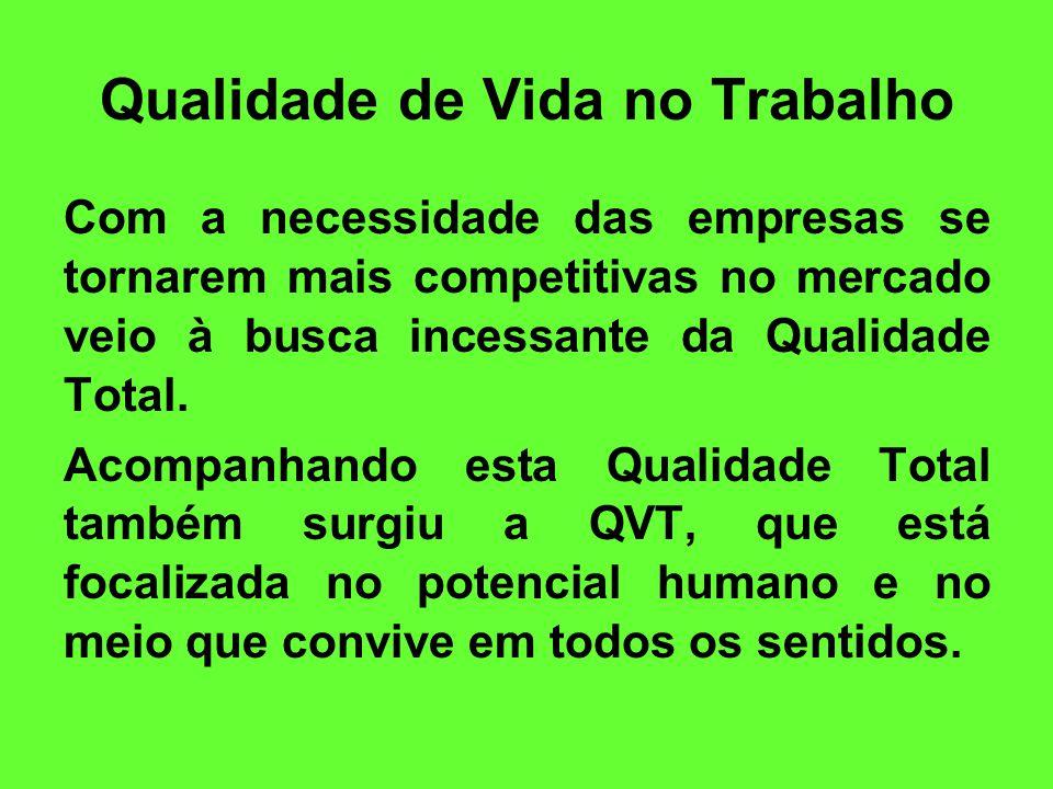 Qualidade de Vida no Trabalho Com a necessidade das empresas se tornarem mais competitivas no mercado veio à busca incessante da Qualidade Total. Acom