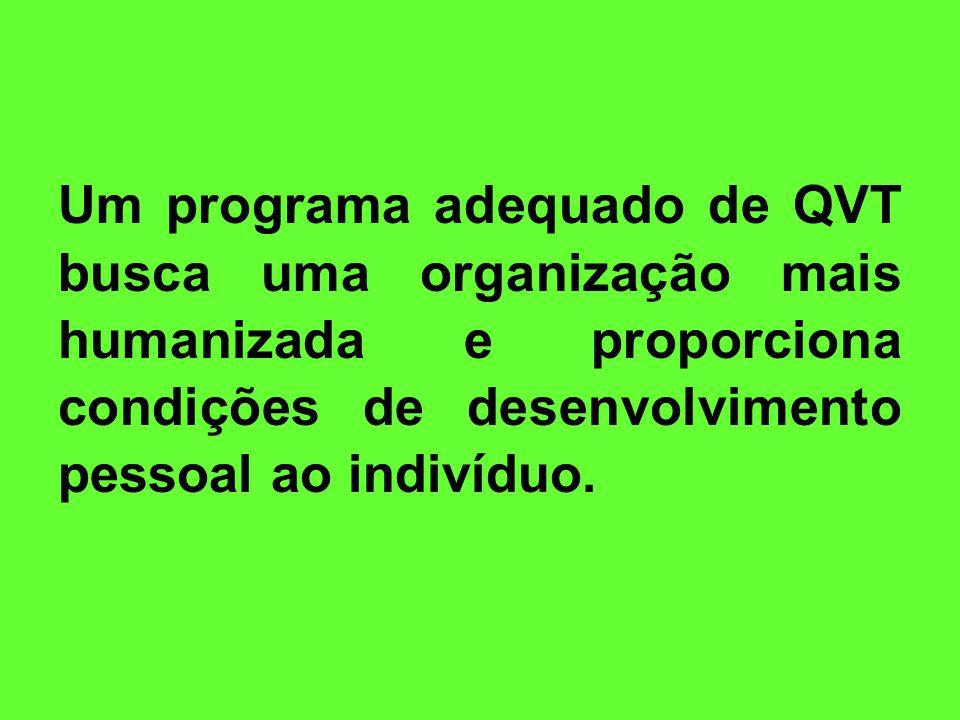 Um programa adequado de QVT busca uma organização mais humanizada e proporciona condições de desenvolvimento pessoal ao indivíduo.