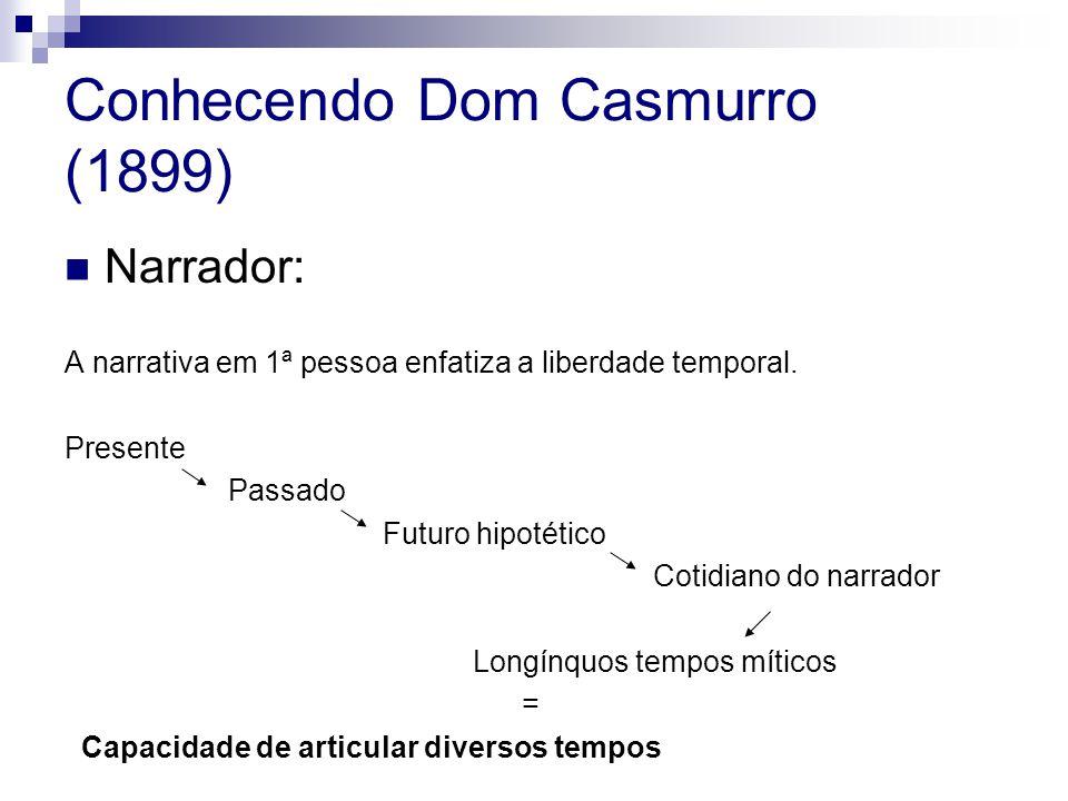 Conhecendo Dom Casmurro (1899) Narrador: A narrativa em 1ª pessoa enfatiza a liberdade temporal. Presente Passado Futuro hipotético Cotidiano do narra