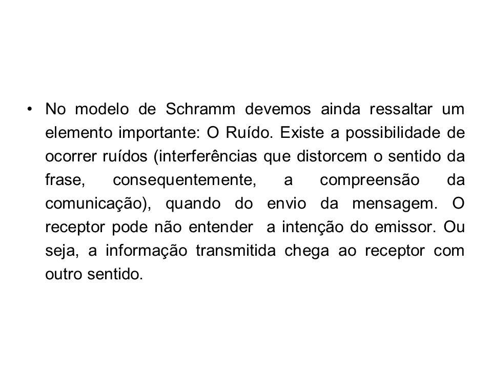 No modelo de Schramm devemos ainda ressaltar um elemento importante: O Ruído. Existe a possibilidade de ocorrer ruídos (interferências que distorcem o