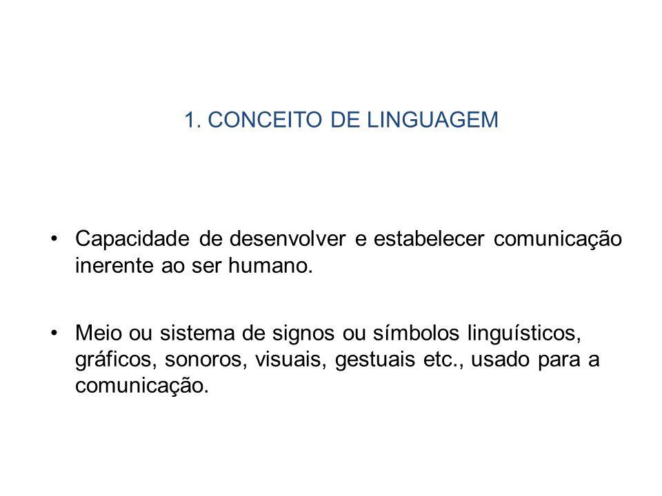 Capacidade de desenvolver e estabelecer comunicação inerente ao ser humano. Meio ou sistema de signos ou símbolos linguísticos, gráficos, sonoros, vis