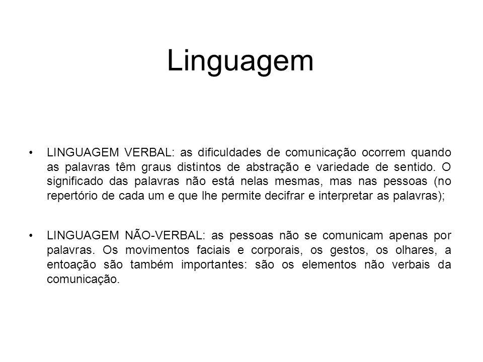 Linguagem LINGUAGEM VERBAL: as dificuldades de comunicação ocorrem quando as palavras têm graus distintos de abstração e variedade de sentido. O signi
