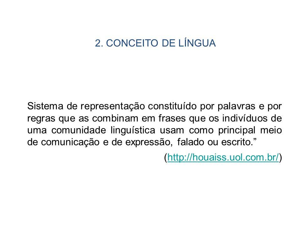 2. CONCEITO DE LÍNGUA Sistema de representação constituído por palavras e por regras que as combinam em frases que os indivíduos de uma comunidade lin