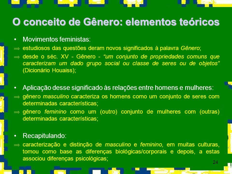 24 O conceito de Gênero: elementos teóricos Movimentos feministas: Þestudiosos das questões deram novos significados à palavra Gênero; Þdesde o séc. X