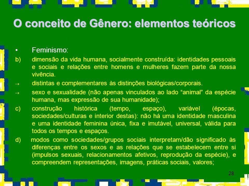 28 O conceito de Gênero: elementos teóricos Feminismo: b)dimensão da vida humana, socialmente construída: identidades pessoais e sociais e relações en