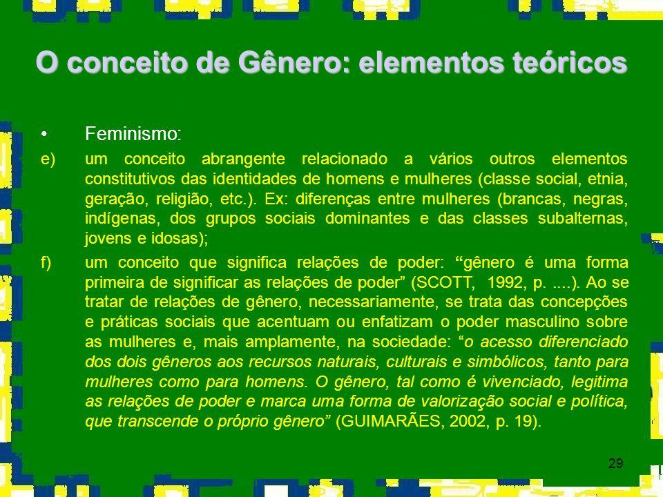 29 O conceito de Gênero: elementos teóricos Feminismo: e)um conceito abrangente relacionado a vários outros elementos constitutivos das identidades de