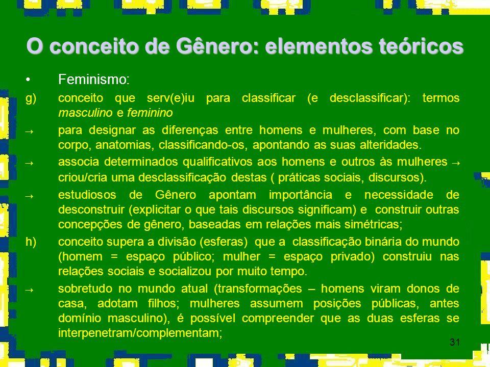 31 Feminismo: g)conceito que serv(e)iu para classificar (e desclassificar): termos masculino e feminino para designar as diferenças entre homens e mul