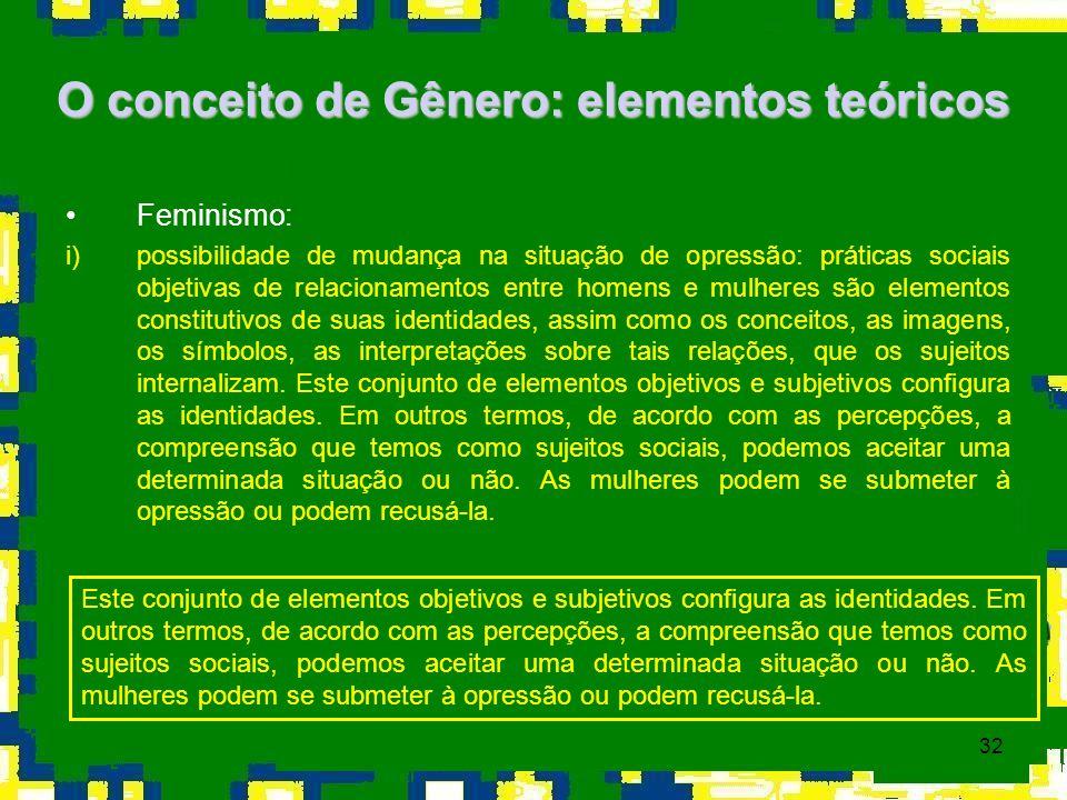 32 O conceito de Gênero: elementos teóricos Feminismo: i)possibilidade de mudança na situação de opressão: práticas sociais objetivas de relacionament